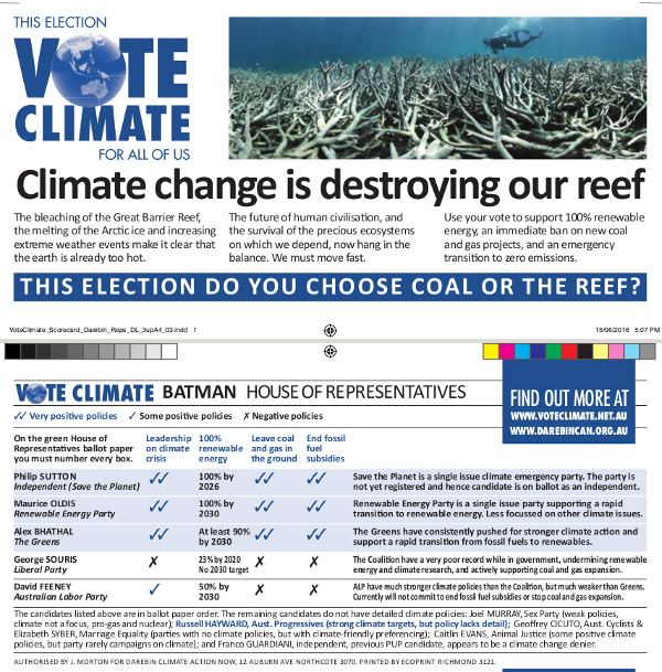Voteclimate-Batman-scorecard-600w