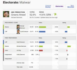 Maiwar - December 4, 2017