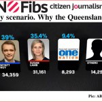 The Wyatt Roy scenario and why the Queensland LNP prefer One Nation: @qldaah comments #qldpol #auspol