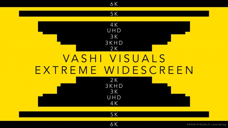Vashi Visuals Aspect Ratios 4K, 5K, 6K