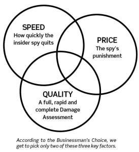 noir-businessman-choice
