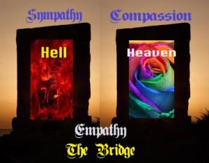 Sympathy-Empathy-Compassion