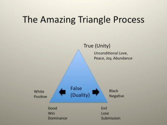 The powerful and amazing triangle process