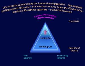 Pride humility judgment tolerance