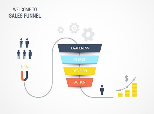 Exemple d'un tunnel de vente