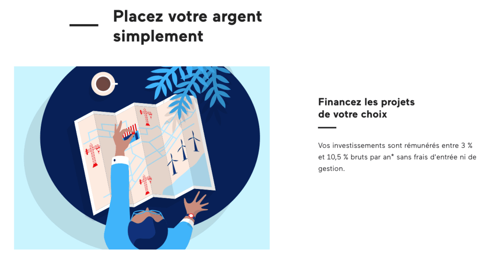 Placement rentable (1)