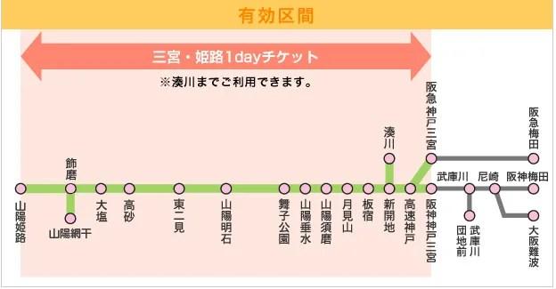 三宮・姫路1dayチケットの有効区間