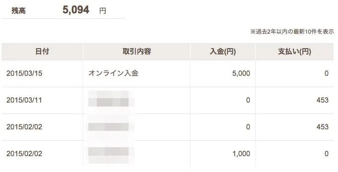 My Starbucks クレジットカードチャージの入金照会