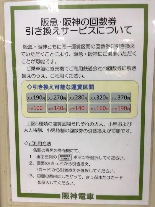 阪急・阪神の回数券引き換えサービス