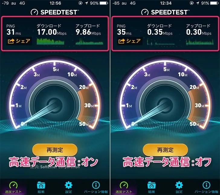 UQ mobile ぴったりプランでスピードテスト