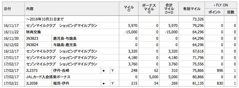 JALのFLY ONポイント履歴