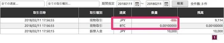 DMMビットコイン BTC購入