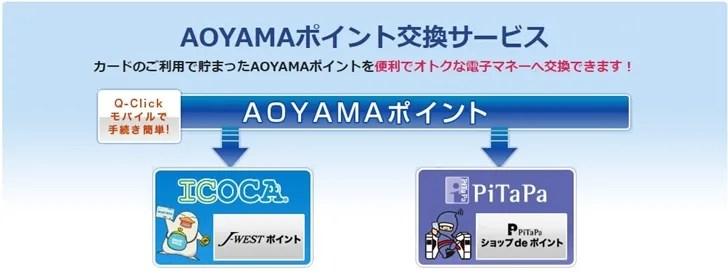 【AOYAMAライフマスターカード】ポイント交換