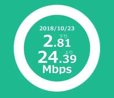 イオンショッピングセンターWi-Fi接続スピード2