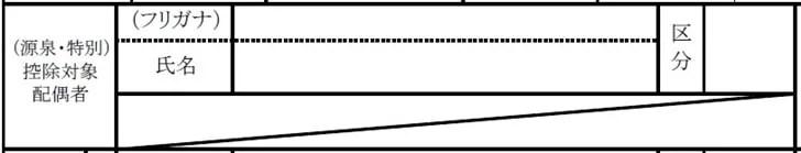 【源泉徴収票の見方】(源泉・特別)控除対象配偶者