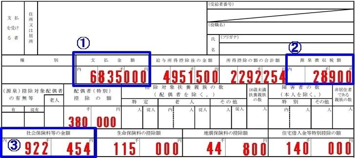 【源泉徴収票の見方】手取り金額の見方