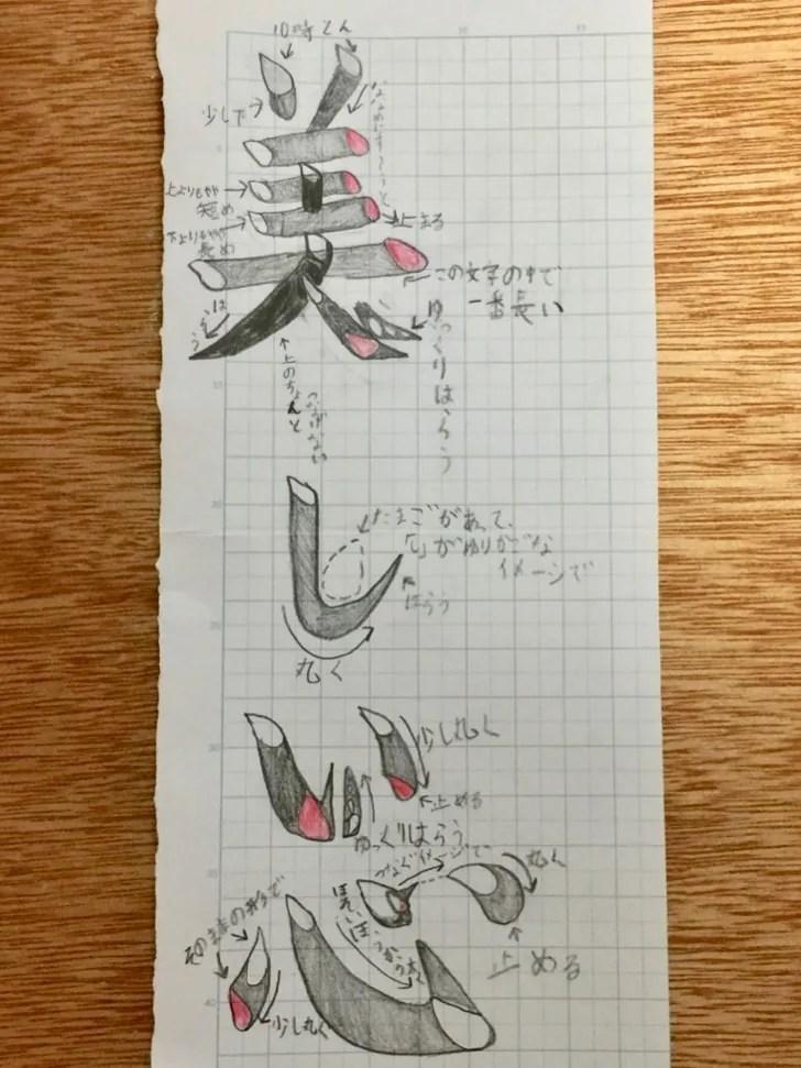 筆者の娘が文字を書くときに考えていることを書いたメモ