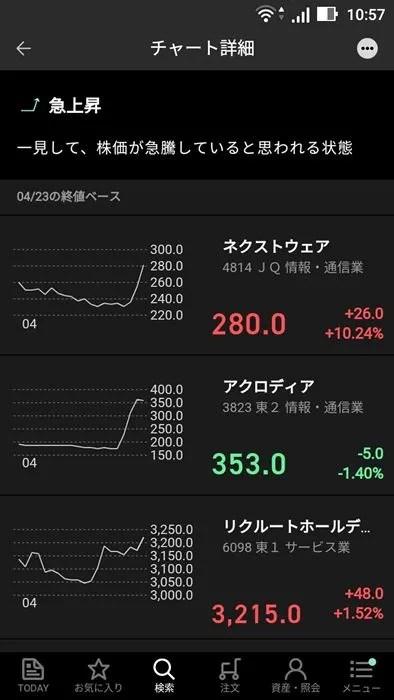 楽天証券ispeed10