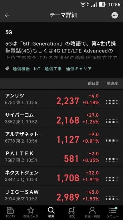 楽天証券ispeed8