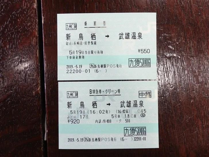 JR九州株主優待券で買った切符