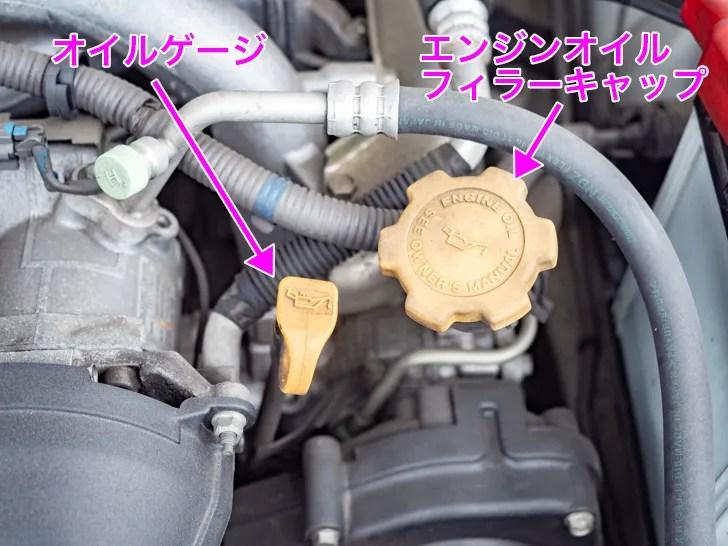 エンジンオイル交換時期の確認:オイルゲージ