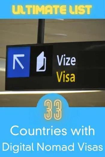 Countries Digital Nomad Visa