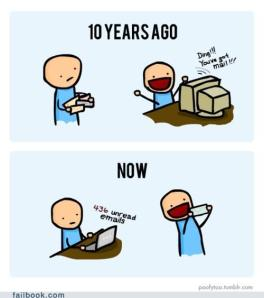 mail-then-and-now