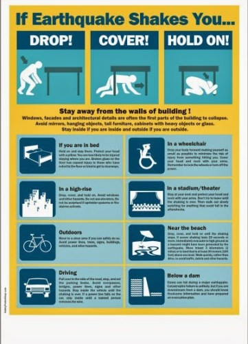Example earthquake safety poster from Safety Poster Shop
