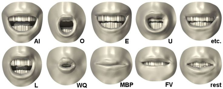 Phoneme mouth shapes