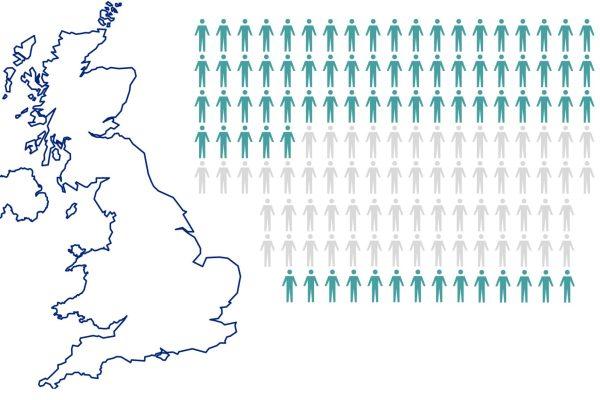 UK-Voter-Turnout-Statistics-General-Election-Cover-Image