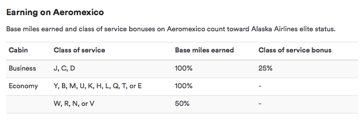 Earning with Aeromexico on Alaska