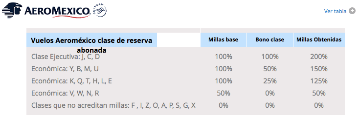 Aeromexico Clase Ejecutiva