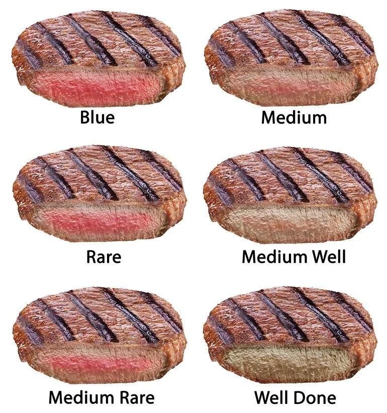 how-do-you-cook-a-steak-medium-rare