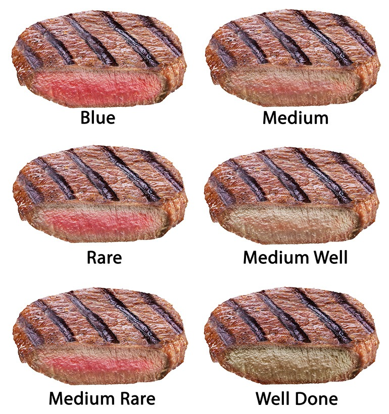 How to cook steak medium rare the secrets you need to for Different ways to make hamburger meat