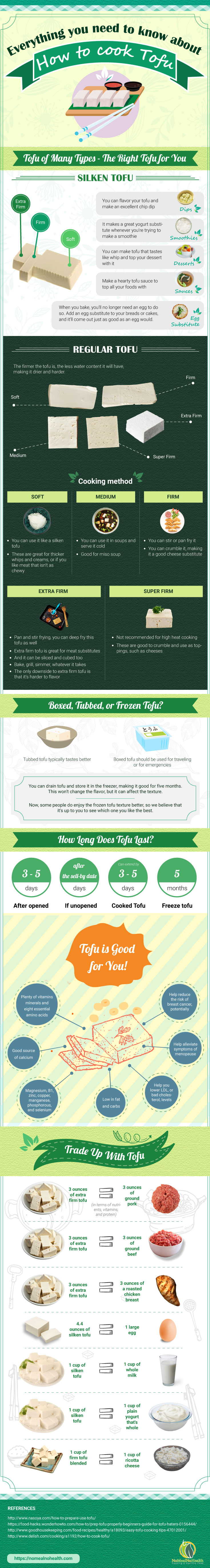 cooking-tofu-infographic