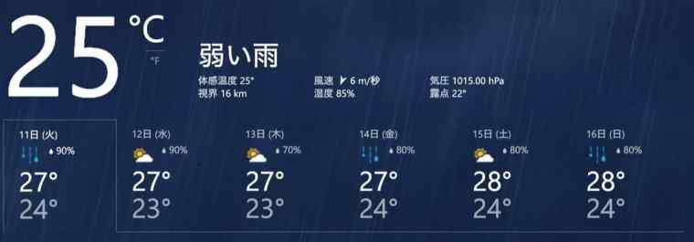 MSN天気