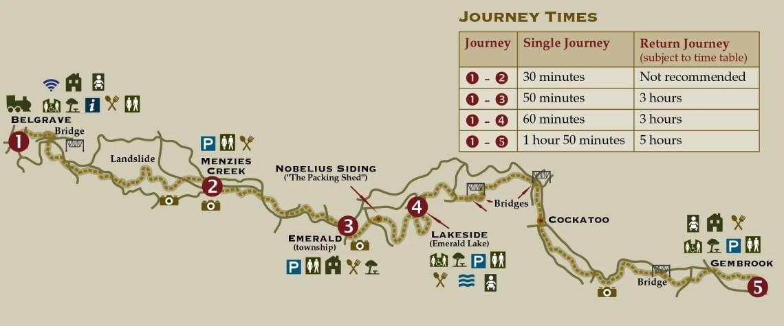Puffing Billy Melbourne Dandenong Ranges rainforest tour