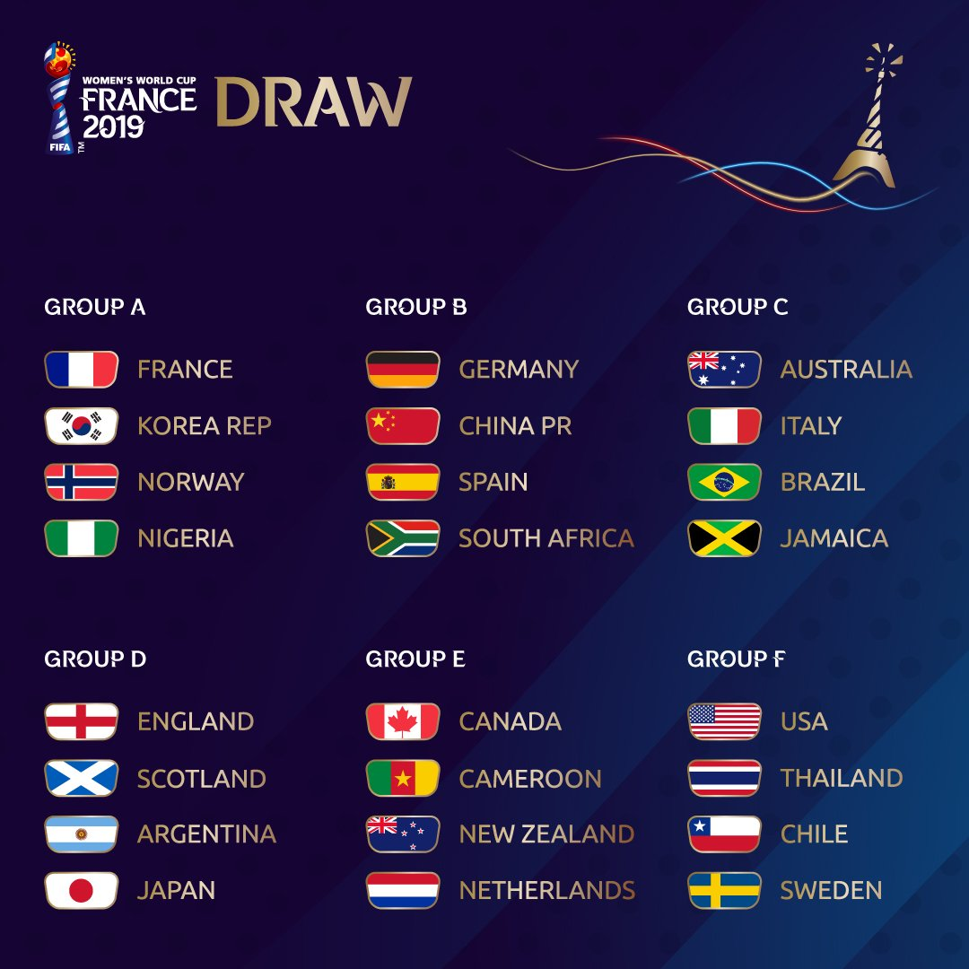FIFA Women's World Cup 2019 Groups & Fixtures