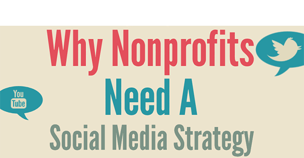 Why-Nonprofits-Need-a-Social-Media-Strategy-[INFOGRAPHIC].png
