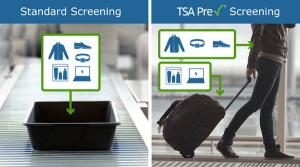 TSA-PreCheck