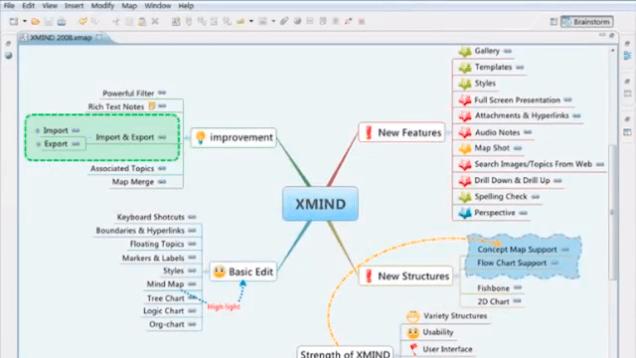 Programmi E Siti Per Fare Mappe Concettuali E Diagrammi Di