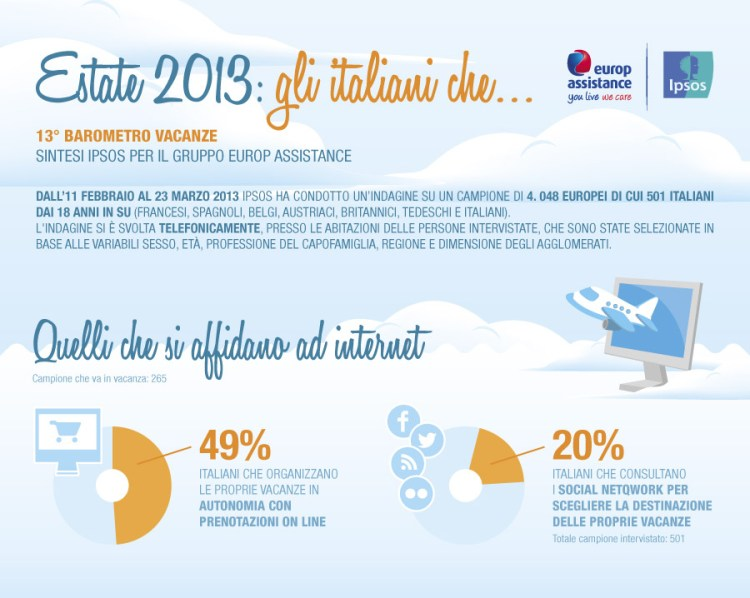 barometro_infografica_2013_06