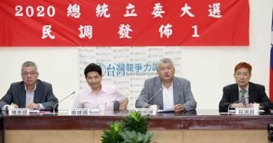 台灣競爭力論壇最新民調 韓37.2%蔡25%