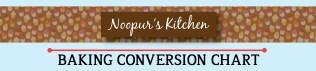 conversion-chartrgb