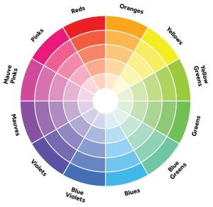Color Wheel Interior Design Best Of Color theory Wheel