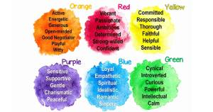 Mood Color Meanings Awesome Pin On Quiz Results