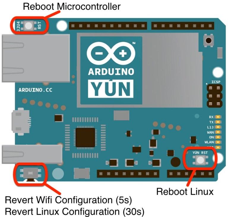Arduino Yún Reset Buttons