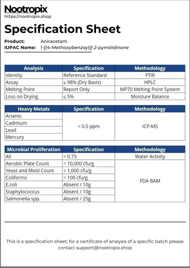 Aniracetam Specification Sheet for Nootropix Dubai UAE