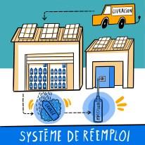 Reuse_System_Francais_