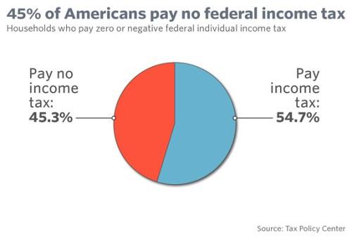 pay-no-taxes